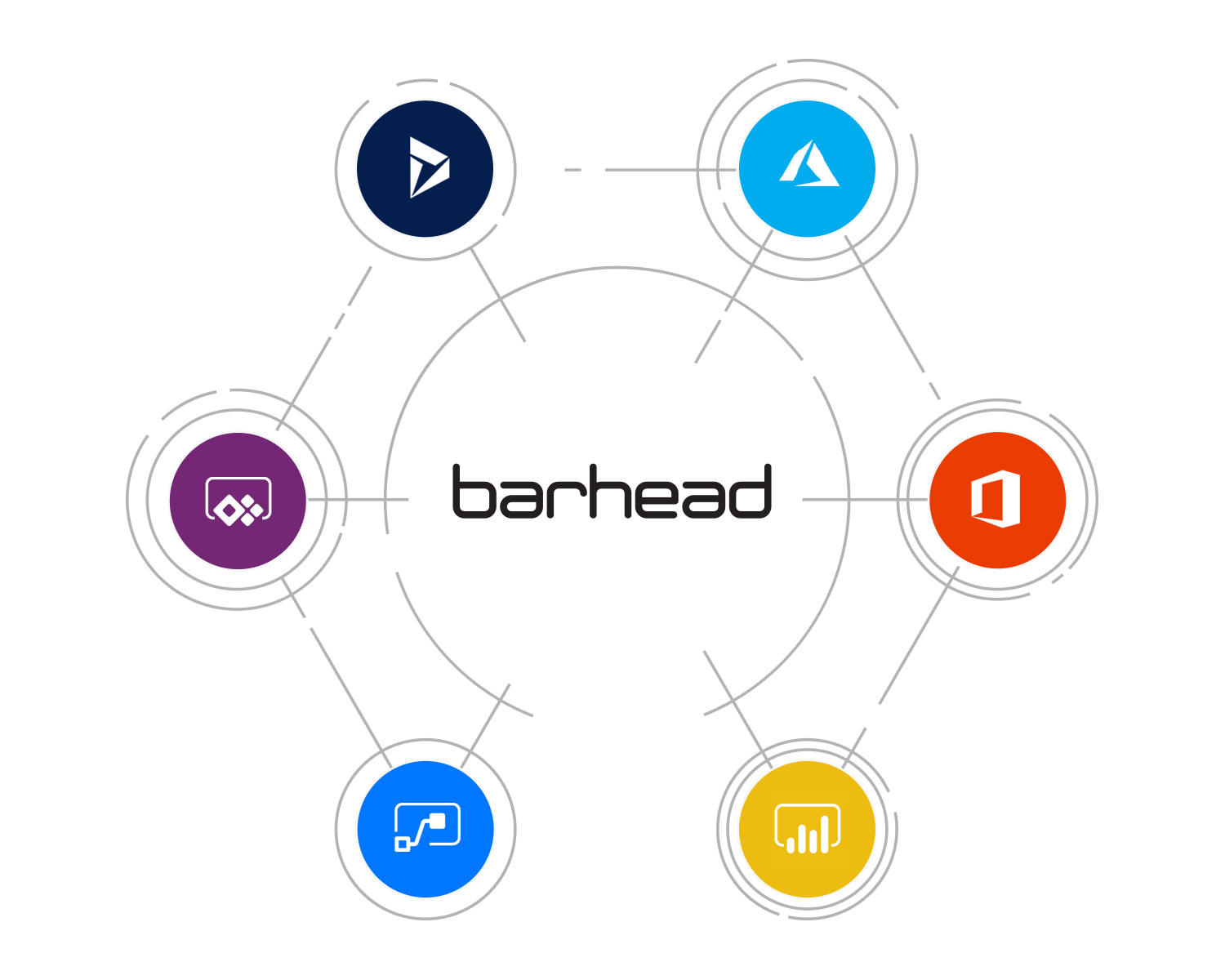 Our Company - Barhead Solutions